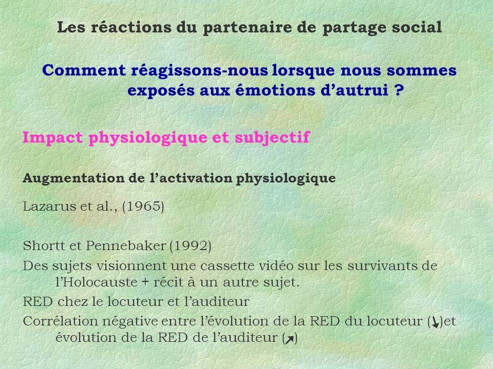 Les réactions du partenaire de partage social Comment réagissons-nous lorsque nous sommes exposés aux émotions dautrui ? Impact physiologique et subje