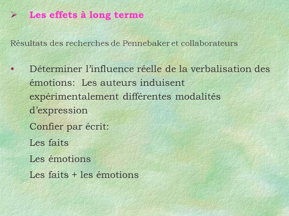 Les effets à long terme Résultats des recherches de Pennebaker et collaborateurs Déterminer linfluence réelle de la verbalisation des émotions: Les au