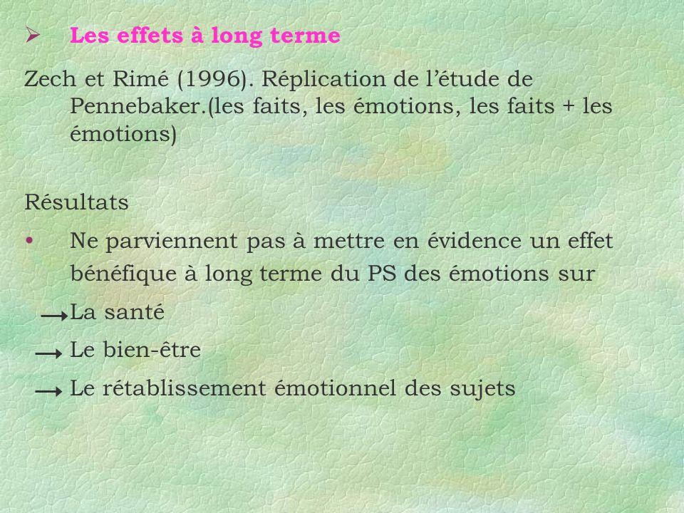 Les effets à long terme Zech et Rimé (1996). Réplication de létude de Pennebaker.(les faits, les émotions, les faits + les émotions) Résultats Ne parv