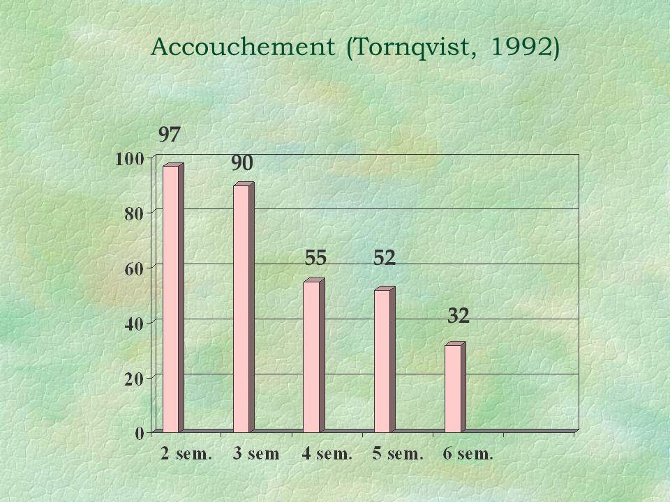 Accouchement (Tornqvist, 1992) 97 90 5552 32