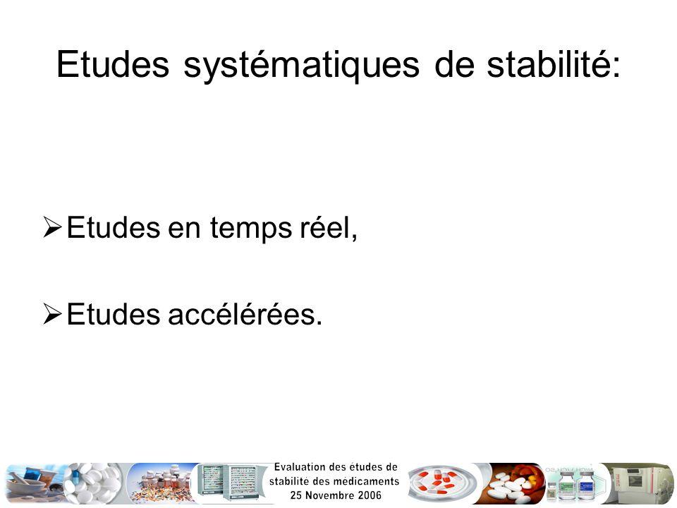 Etudes systématiques de stabilité: Etudes en temps réel, Etudes accélérées.