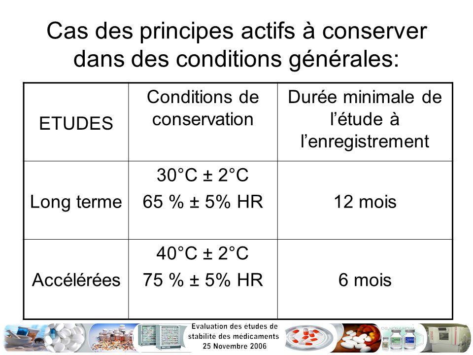 Cas des principes actifs à conserver dans des conditions générales: ETUDES Conditions de conservation Durée minimale de létude à lenregistrement Long