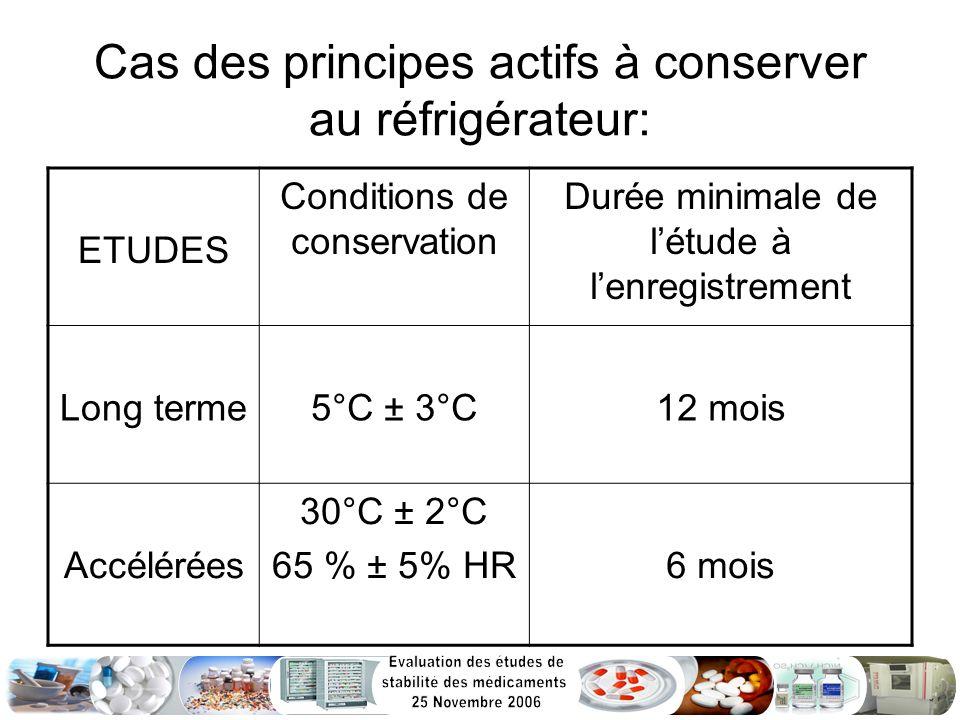 Cas des principes actifs à conserver au réfrigérateur: ETUDES Conditions de conservation Durée minimale de létude à lenregistrement Long terme5°C ± 3°