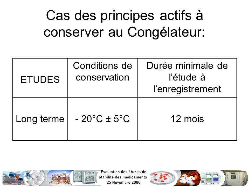 Cas des principes actifs à conserver au Congélateur: ETUDES Conditions de conservation Durée minimale de létude à lenregistrement Long terme- 20°C ± 5