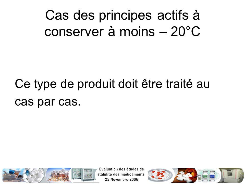 Cas des principes actifs à conserver à moins – 20°C Ce type de produit doit être traité au cas par cas.