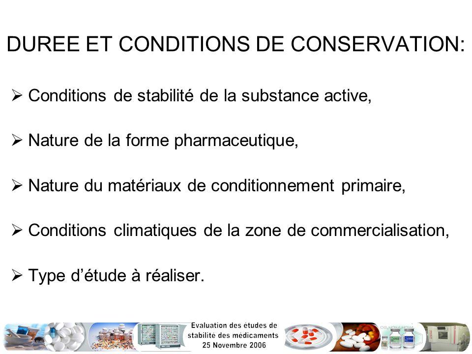 DUREE ET CONDITIONS DE CONSERVATION: Conditions de stabilité de la substance active, Nature de la forme pharmaceutique, Nature du matériaux de conditi