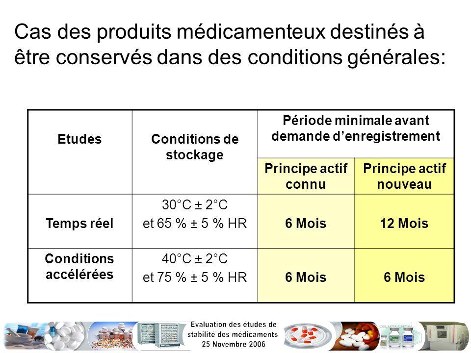 Cas des produits médicamenteux destinés à être conservés dans des conditions générales: EtudesConditions de stockage Période minimale avant demande de