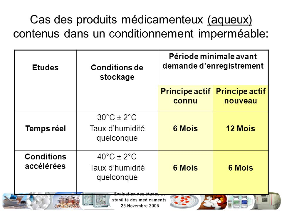 Cas des produits médicamenteux (aqueux) contenus dans un conditionnement imperméable: EtudesConditions de stockage Période minimale avant demande denr