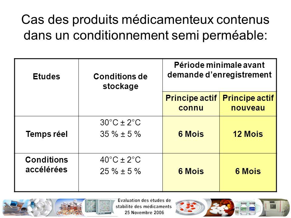Cas des produits médicamenteux contenus dans un conditionnement semi perméable: EtudesConditions de stockage Période minimale avant demande denregistr