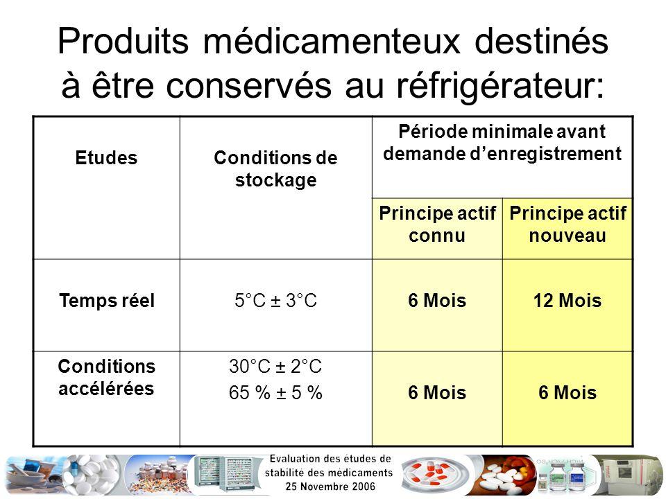 Produits médicamenteux destinés à être conservés au réfrigérateur: EtudesConditions de stockage Période minimale avant demande denregistrement Princip