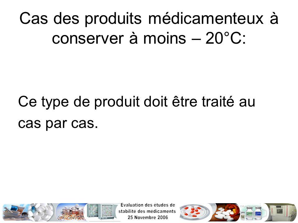 Cas des produits médicamenteux à conserver à moins – 20°C: Ce type de produit doit être traité au cas par cas.