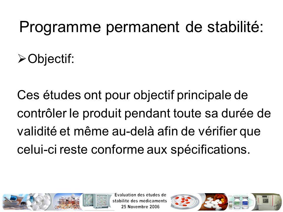 Programme permanent de stabilité: Objectif: Ces études ont pour objectif principale de contrôler le produit pendant toute sa durée de validité et même