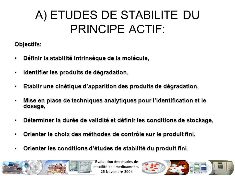 A) ETUDES DE STABILITE DU PRINCIPE ACTIF: Objectifs: Définir la stabilité intrinsèque de la molécule,Définir la stabilité intrinsèque de la molécule,