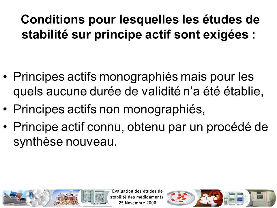 Conditions pour lesquelles les études de stabilité sur principe actif sont exigées : Principes actifs monographiés mais pour les quels aucune durée de