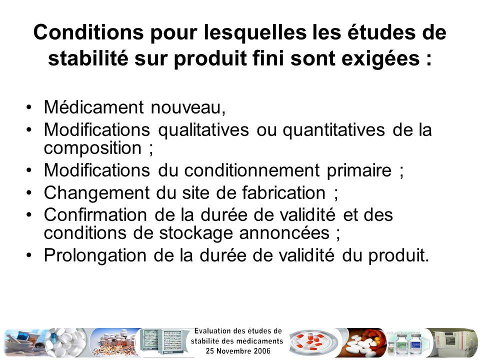 Conditions pour lesquelles les études de stabilité sur produit fini sont exigées : Médicament nouveau, Modifications qualitatives ou quantitatives de