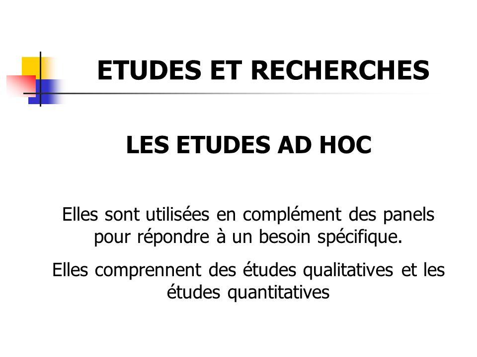 ETUDES ET RECHERCHES LES ETUDES AD HOC Elles sont utilisées en complément des panels pour répondre à un besoin spécifique. Elles comprennent des étude