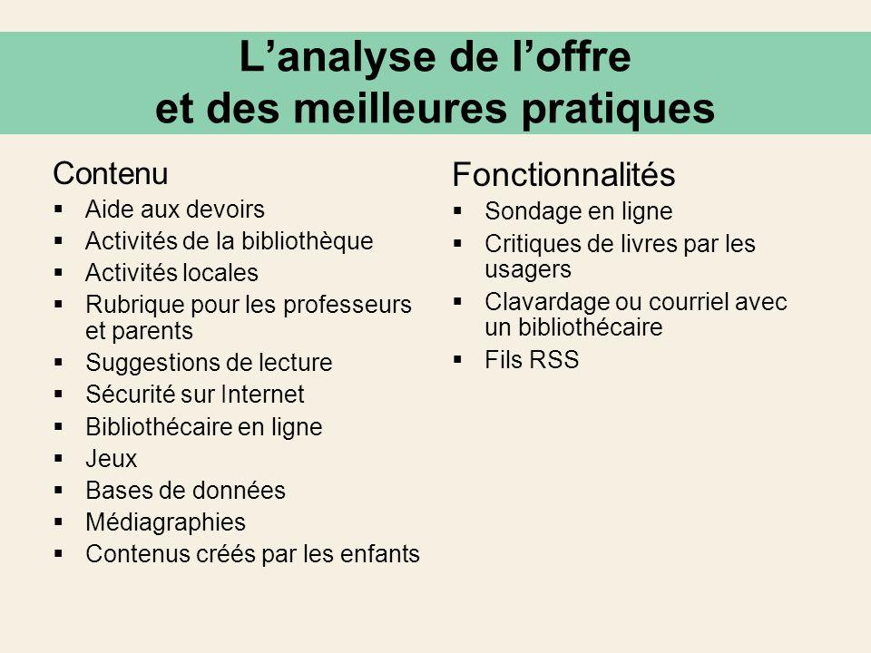 Lanalyse de loffre et des meilleures pratiques Contenu Aide aux devoirs Activités de la bibliothèque Activités locales Rubrique pour les professeurs e