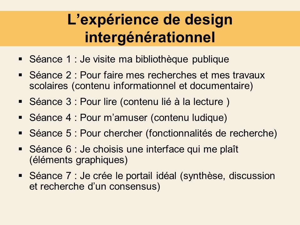 Lexpérience de design intergénérationnel Séance 1 : Je visite ma bibliothèque publique Séance 2 : Pour faire mes recherches et mes travaux scolaires (