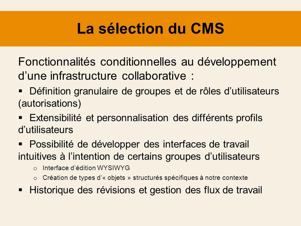 La sélection du CMS Fonctionnalités conditionnelles au développement dune infrastructure collaborative : Définition granulaire de groupes et de rôles
