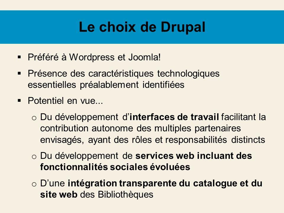 Le choix de Drupal Préféré à Wordpress et Joomla! Présence des caractéristiques technologiques essentielles préalablement identifiées Potentiel en vue