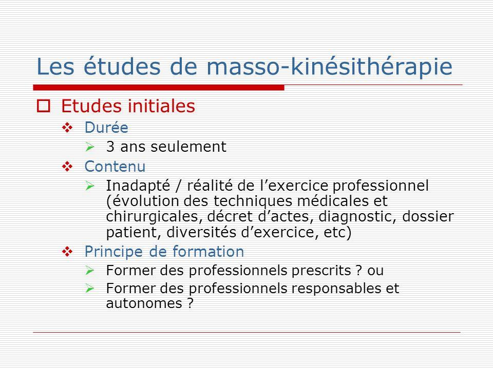 Les études de masso-kinésithérapie Etudes initiales Durée 3 ans seulement Contenu Inadapté / réalité de lexercice professionnel (évolution des techniq