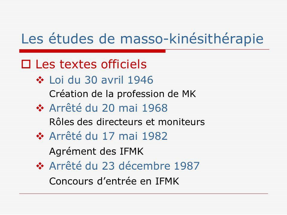 Les études de masso-kinésithérapie Les textes officiels Loi du 30 avril 1946 Création de la profession de MK Arrêté du 20 mai 1968 Rôles des directeur