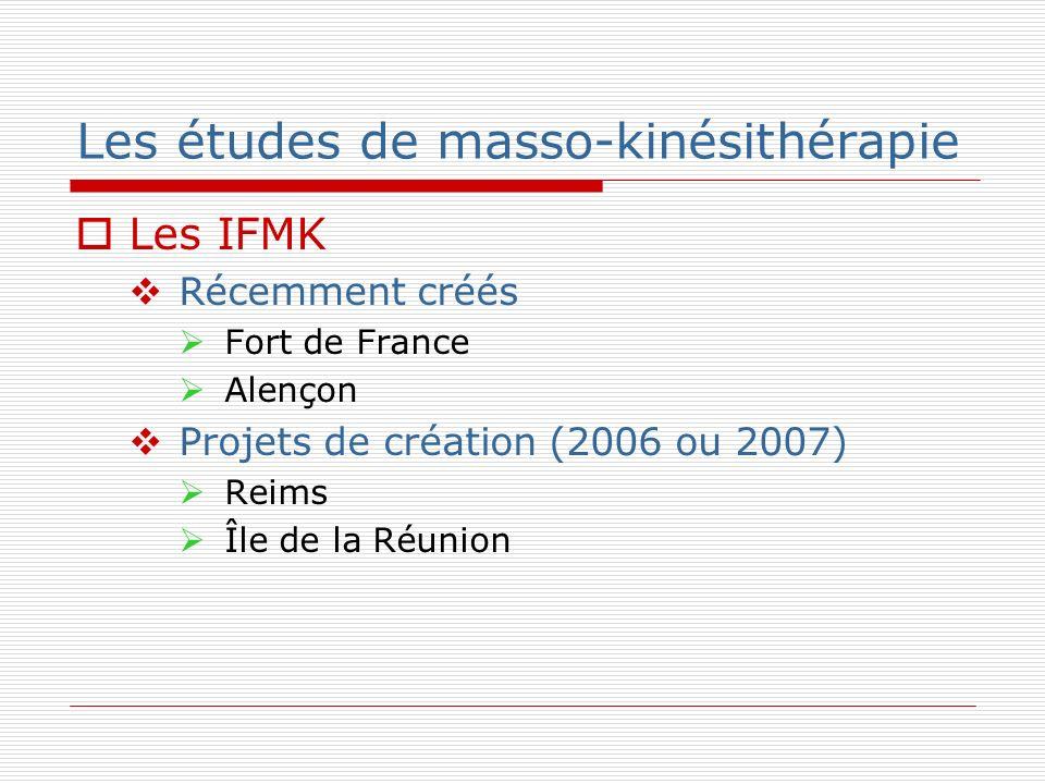 Les études de masso-kinésithérapie Les IFMK Récemment créés Fort de France Alençon Projets de création (2006 ou 2007) Reims Île de la Réunion