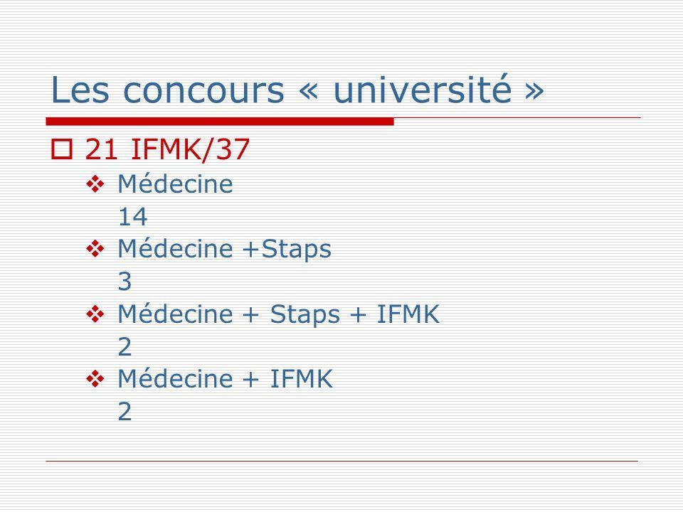 Les concours « université » 21 IFMK/37 Médecine 14 Médecine +Staps 3 Médecine + Staps + IFMK 2 Médecine + IFMK 2