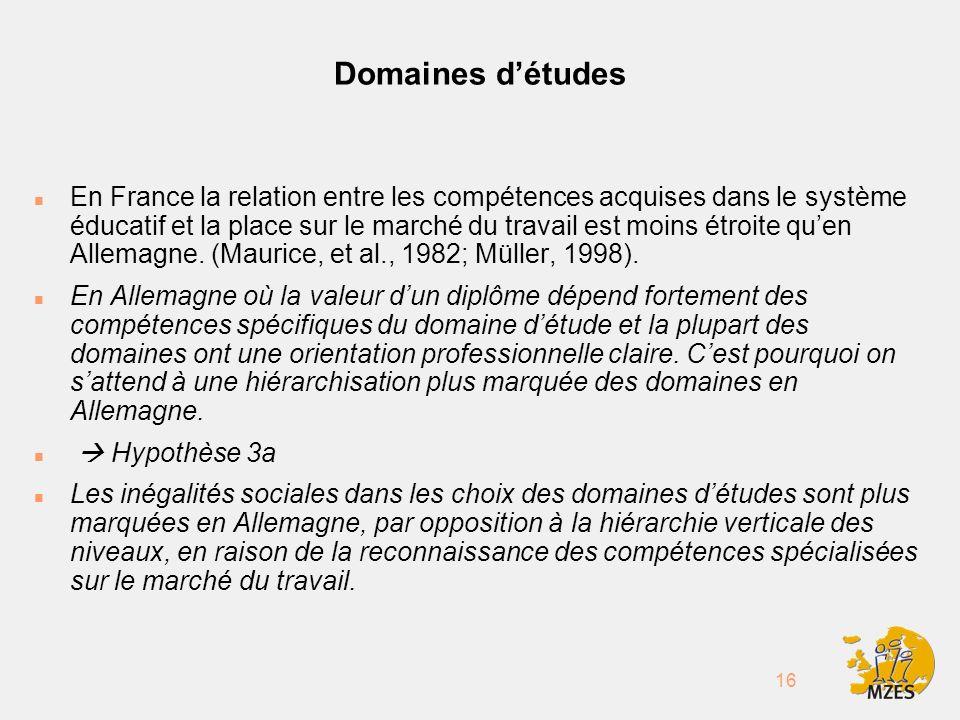 16 Domaines détudes n En France la relation entre les compétences acquises dans le système éducatif et la place sur le marché du travail est moins étroite quen Allemagne.