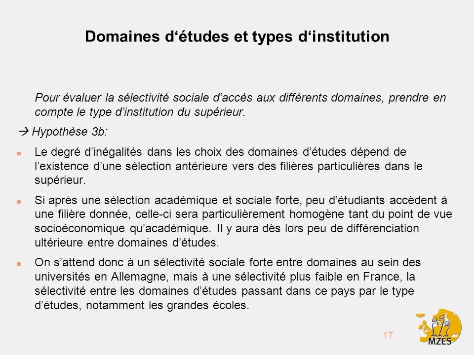 17 Domaines détudes et types dinstitution Pour évaluer la sélectivité sociale daccès aux différents domaines, prendre en compte le type dinstitution du supérieur.