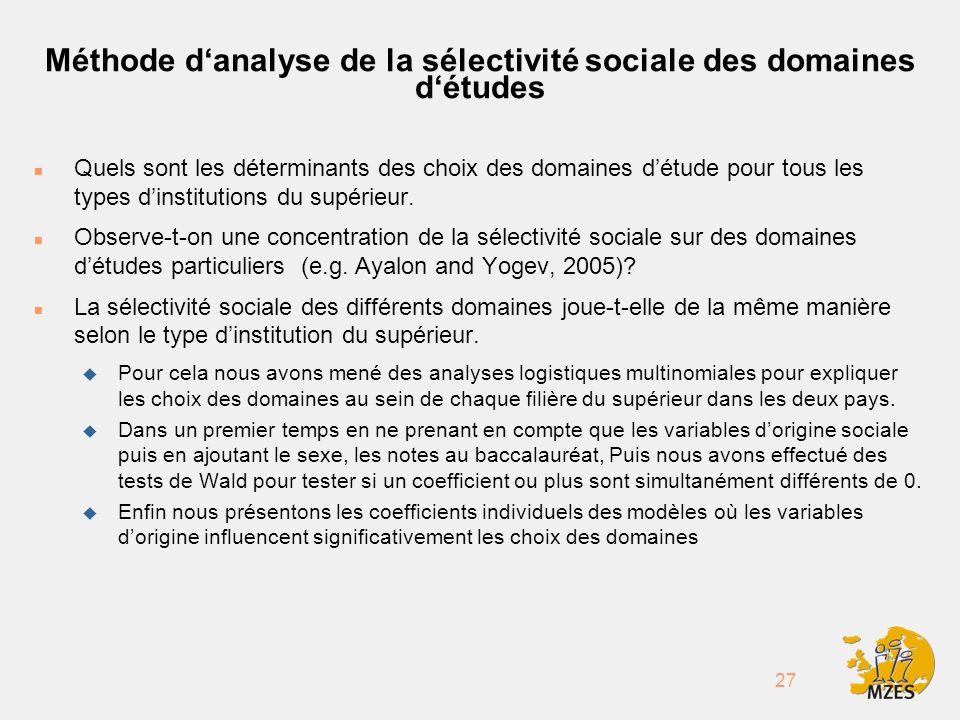 27 Méthode danalyse de la sélectivité sociale des domaines détudes n Quels sont les déterminants des choix des domaines détude pour tous les types dinstitutions du supérieur.