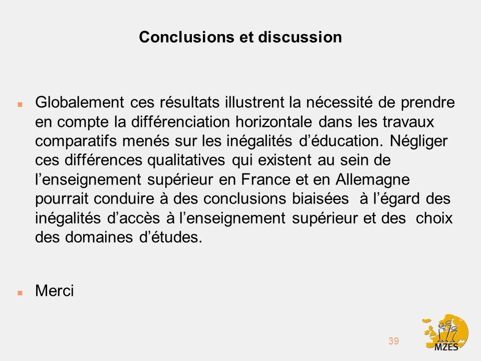 39 Conclusions et discussion n Globalement ces résultats illustrent la nécessité de prendre en compte la différenciation horizontale dans les travaux comparatifs menés sur les inégalités déducation.