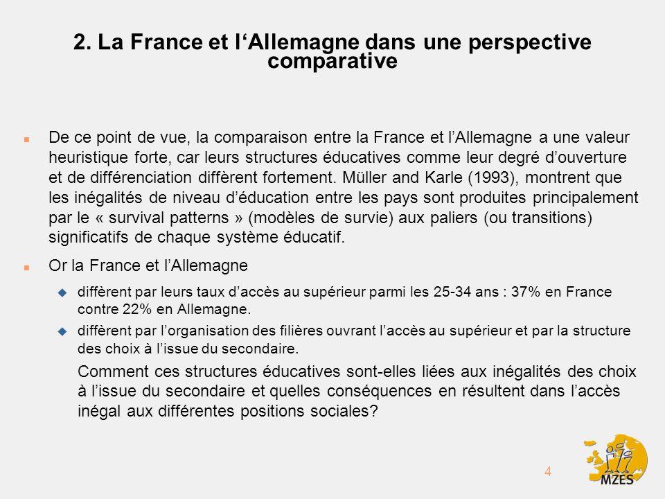 25 Premières conclusions (2) n H2: En France les inégalités devraient se situer entre les écoles délite très sélectives et les autres filières, tandis quen Allemagne elles devraient se manifester entre les études supérieures et lapprentissage.