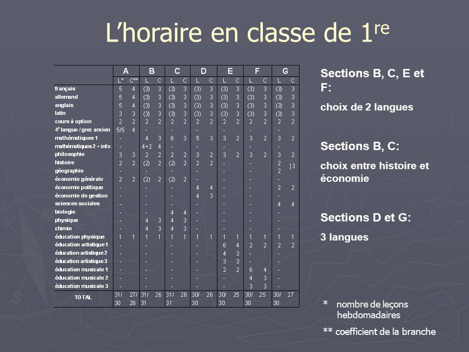 Lhoraire en classe de 1 re Sections B, C, E et F: choix de 2 langues Sections B, C: choix entre histoire et économie Sections D et G: 3 langues * nombre de leçons hebdomadaires ** coefficient de la branche