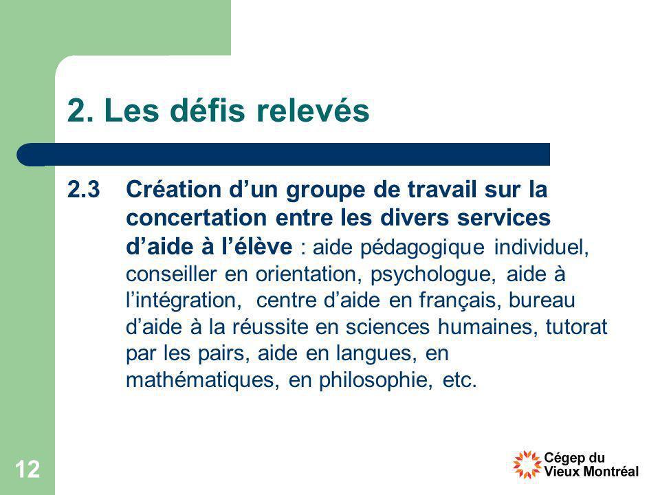 12 2. Les défis relevés 2.3Création dun groupe de travail sur la concertation entre les divers services daide à lélève : aide pédagogique individuel,
