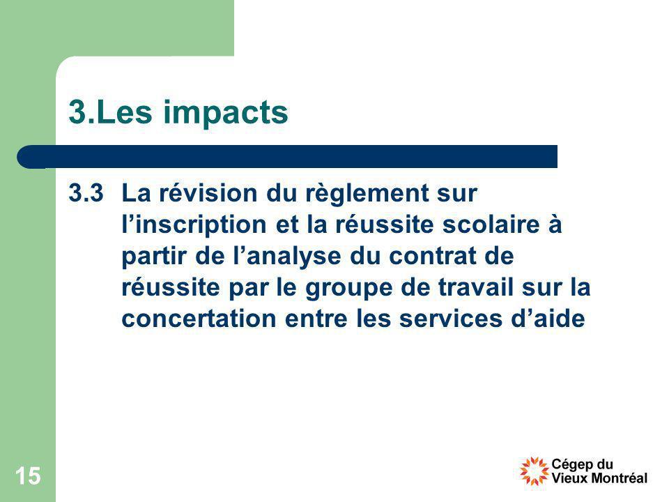 15 3.Les impacts 3.3 La révision du règlement sur linscription et la réussite scolaire à partir de lanalyse du contrat de réussite par le groupe de tr