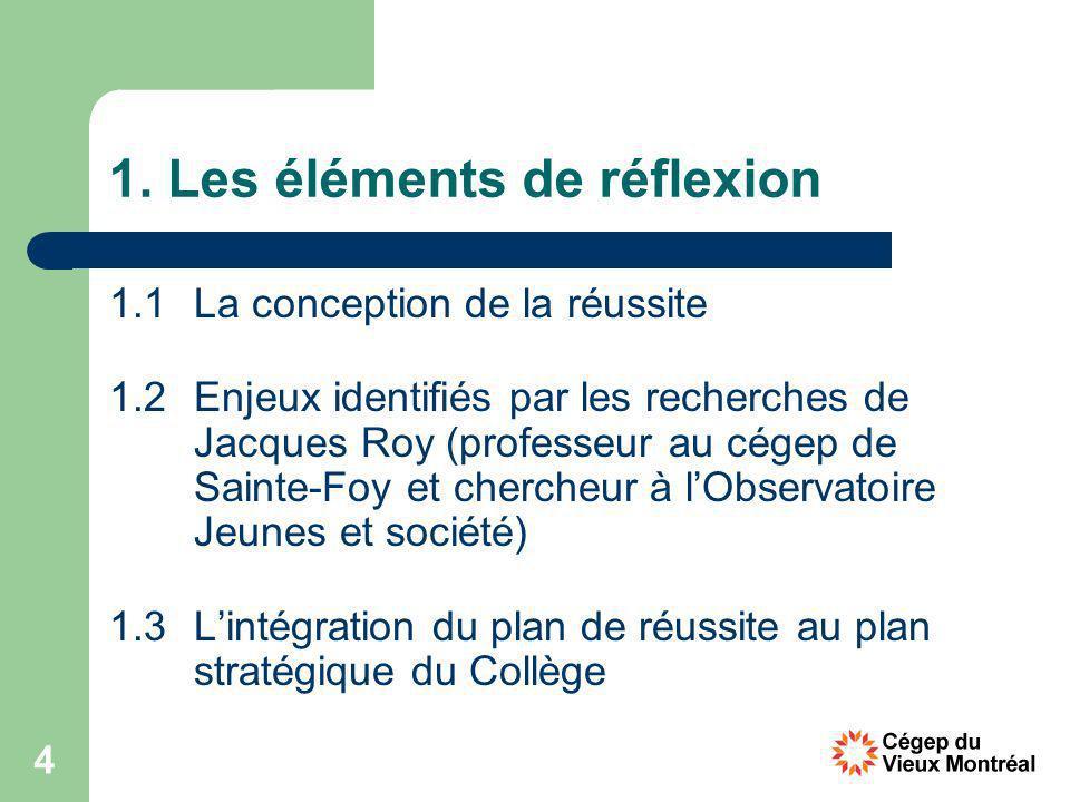 4 1. Les éléments de réflexion 1.1La conception de la réussite 1.2Enjeux identifiés par les recherches de Jacques Roy (professeur au cégep de Sainte-F