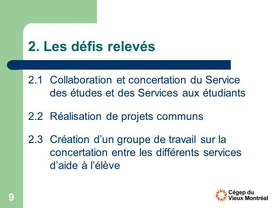 9 2. Les défis relevés 2.1Collaboration et concertation du Service des études et des Services aux étudiants 2.2Réalisation de projets communs 2.3Créat