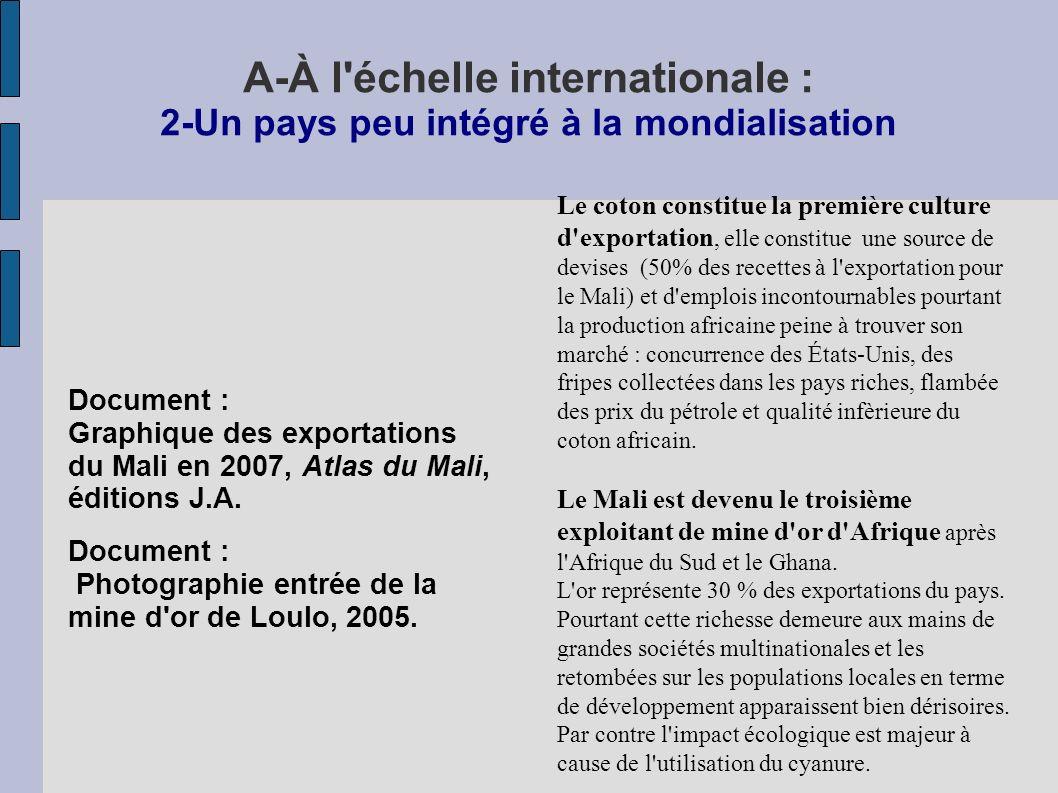 A-À l échelle internationale : 2-Un pays peu intégré à la mondialisation Le coton constitue la première culture d exportation, elle constitue une source de devises (50% des recettes à l exportation pour le Mali) et d emplois incontournables pourtant la production africaine peine à trouver son marché : concurrence des États-Unis, des fripes collectées dans les pays riches, flambée des prix du pétrole et qualité infèrieure du coton africain.
