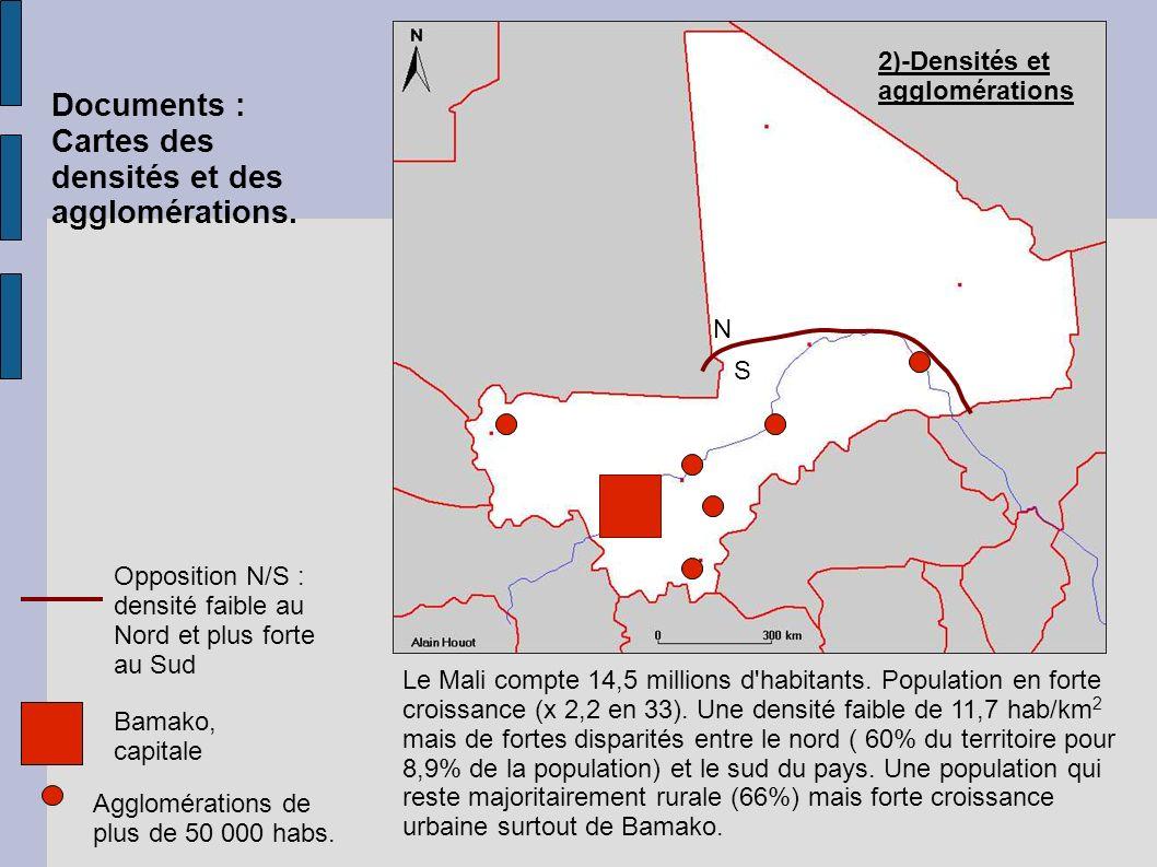 Le Mali compte 14,5 millions d habitants. Population en forte croissance (x 2,2 en 33).