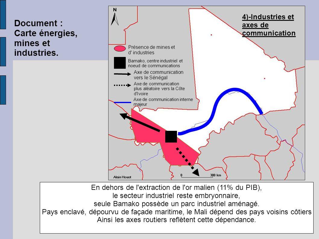 En dehors de l extraction de l or malien (11% du PIB), le secteur industriel reste embryonnaire, seule Bamako possède un parc industriel aménagé.