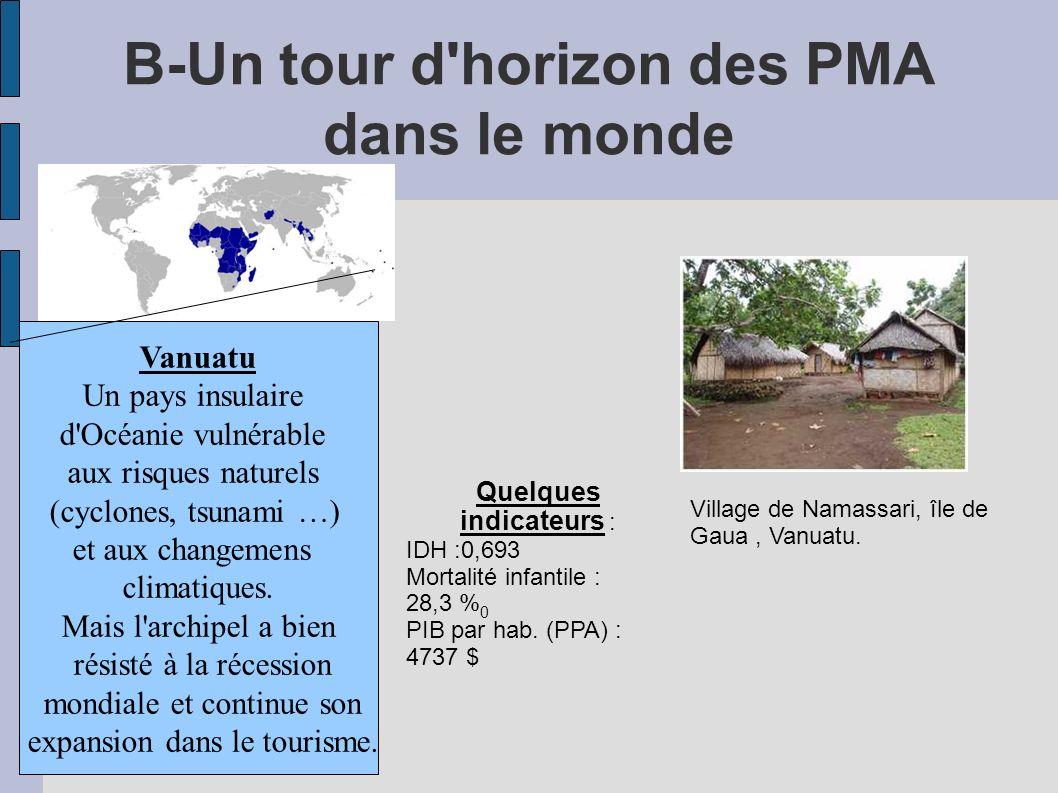B-Un tour d horizon des PMA dans le monde Vanuatu Un pays insulaire d Océanie vulnérable aux risques naturels (cyclones, tsunami …) et aux changemens climatiques.