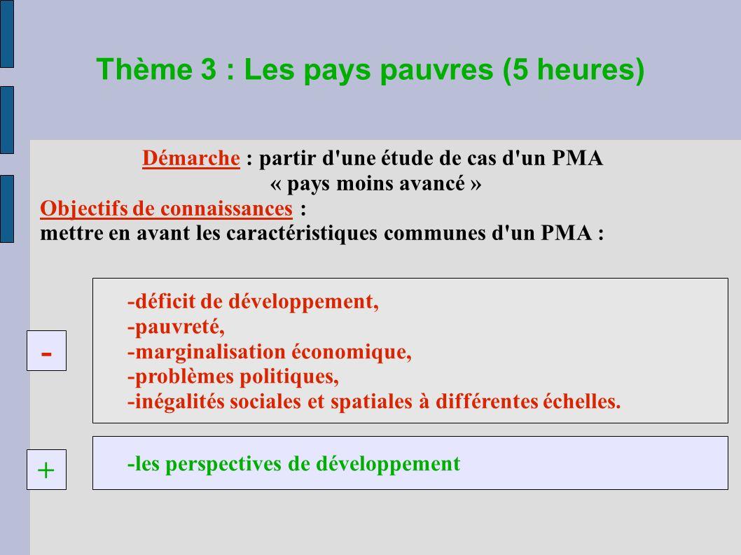 Thème 3 : Les pays pauvres (5 heures) Démarche : partir d une étude de cas d un PMA « pays moins avancé » Objectifs de connaissances : mettre en avant les caractéristiques communes d un PMA : -déficit de développement, -pauvreté, -marginalisation économique, -problèmes politiques, -inégalités sociales et spatiales à différentes échelles.