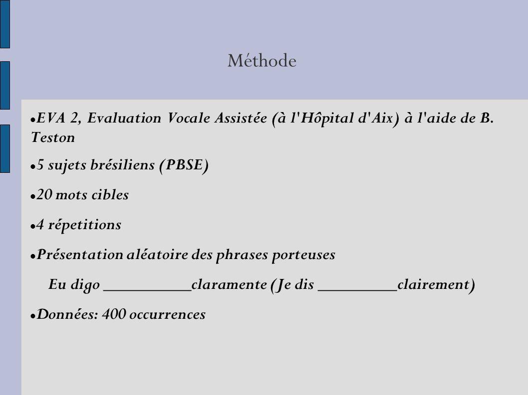 Méthode EVA 2, Evaluation Vocale Assistée (à l Hôpital d Aix) à l aide de B.