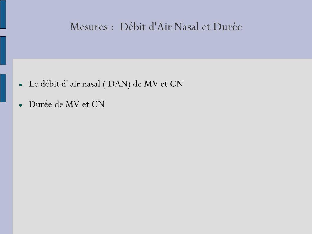 Mesures : Débit d Air Nasal et Durée Le débit d air nasal ( DAN) de MV et CN Durée de MV et CN