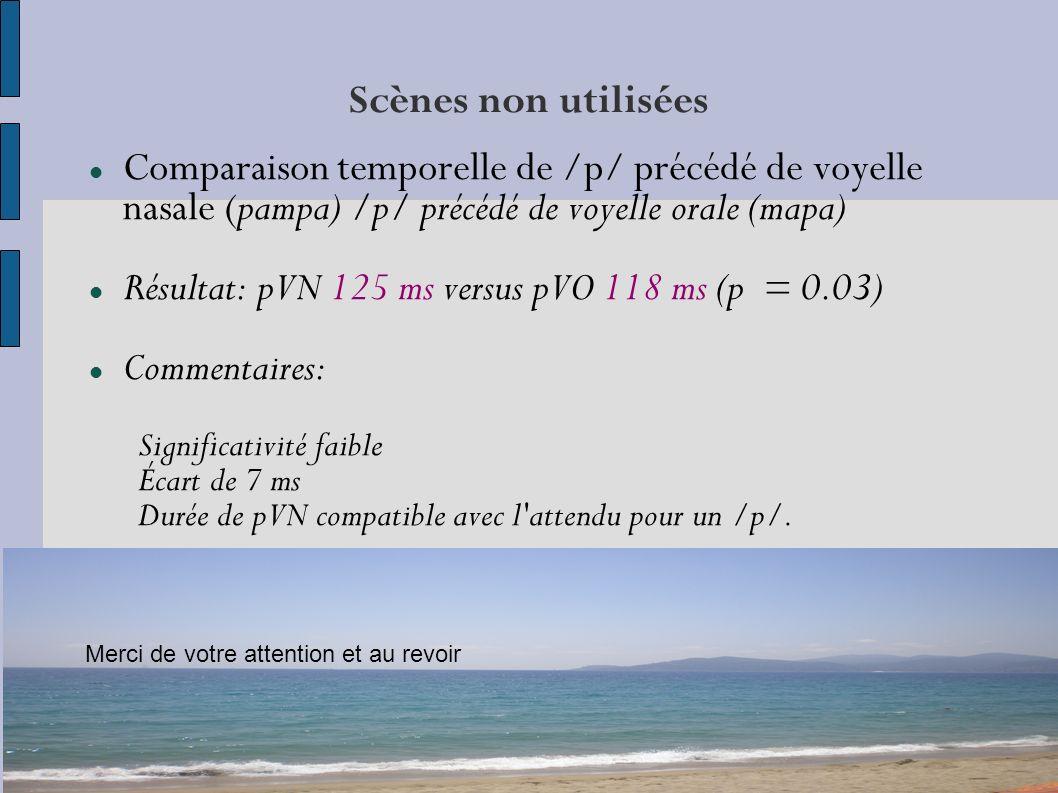 Scènes non utilisées Comparaison temporelle de /p/ précédé de voyelle nasale (pampa) /p/ précédé de voyelle orale (mapa) Résultat: pVN 125 ms versus pVO 118 ms (p = 0.03) Commentaires: Significativité faible Écart de 7 ms Durée de pVN compatible avec l attendu pour un /p/.