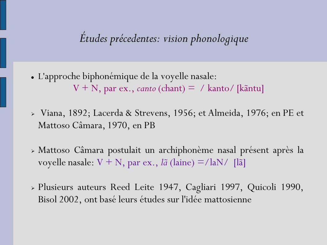 Études précedentes: vision phonologique L approche biphonémique de la voyelle nasale: V + N, par ex., canto (chant) = / kanto/ [kãntu] Viana, 1892; Lacerda & Strevens, 1956; et Almeida, 1976; en PE et Mattoso Câmara, 1970, en PB Mattoso Câmara postulait un archiphonème nasal présent après la voyelle nasale: V + N, par ex., lã (laine) =/laN/ [lã] Plusieurs auteurs Reed Leite 1947, Cagliari 1997, Quicoli 1990, Bisol 2002, ont basé leurs études sur l idée mattosienne