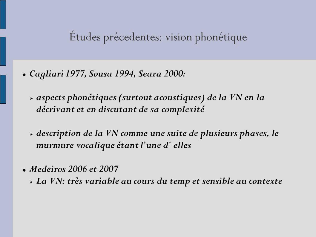 Études précedentes: vision phonétique Cagliari 1977, Sousa 1994, Seara 2000: aspects phonétiques (surtout acoustiques) de la VN en la décrivant et en discutant de sa complexité description de la VN comme une suite de plusieurs phases, le murmure vocalique étant l une d elles Medeiros 2006 et 2007 La VN: très variable au cours du temp et sensible au contexte