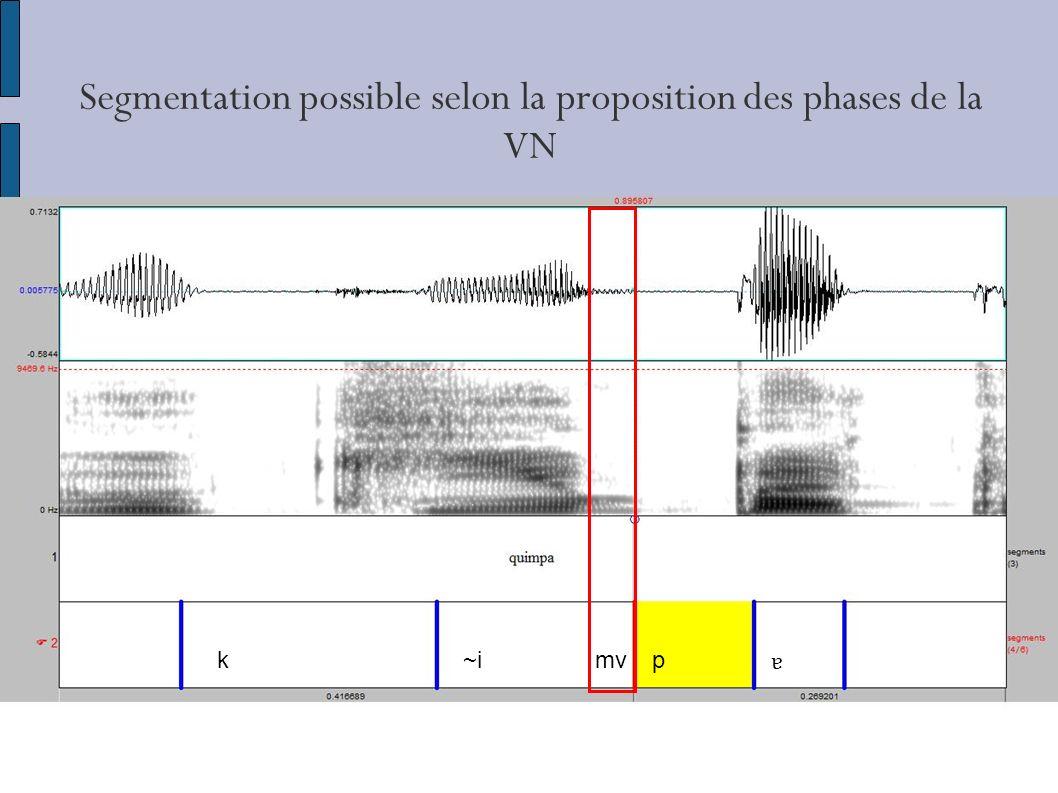 Segmentation possible selon la proposition des phases de la VN k~imv ɐ p