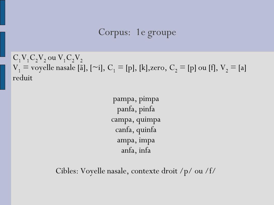 Corpus: 1e groupe C 1 V 1 C 2 V 2 ou V 1 C 2 V 2 V 1 = voyelle nasale [ã], [~i], C 1 = [p], [k],zero, C 2 = [p] ou [f], V 2 = [a] reduit pampa, pimpa panfa, pinfa campa, quimpa canfa, quinfa ampa, impa anfa, infa Cibles: Voyelle nasale, contexte droit /p/ ou /f/